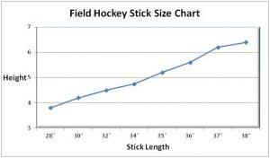 stick-size-chart